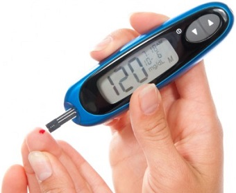 Photo of Checking Blood Sugar
